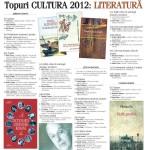 TOPURI CULTURA  2012: LITERATURA